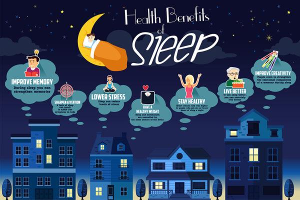 Sleep Keeps the Heart Healthy